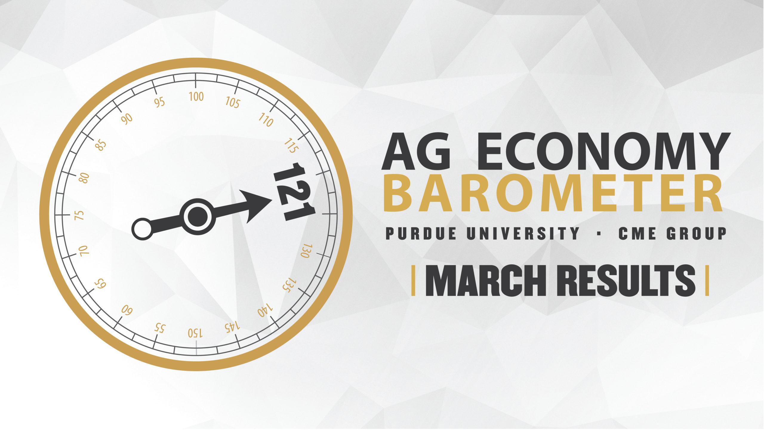 Ag Economy Barometer Widget March 2020: 121