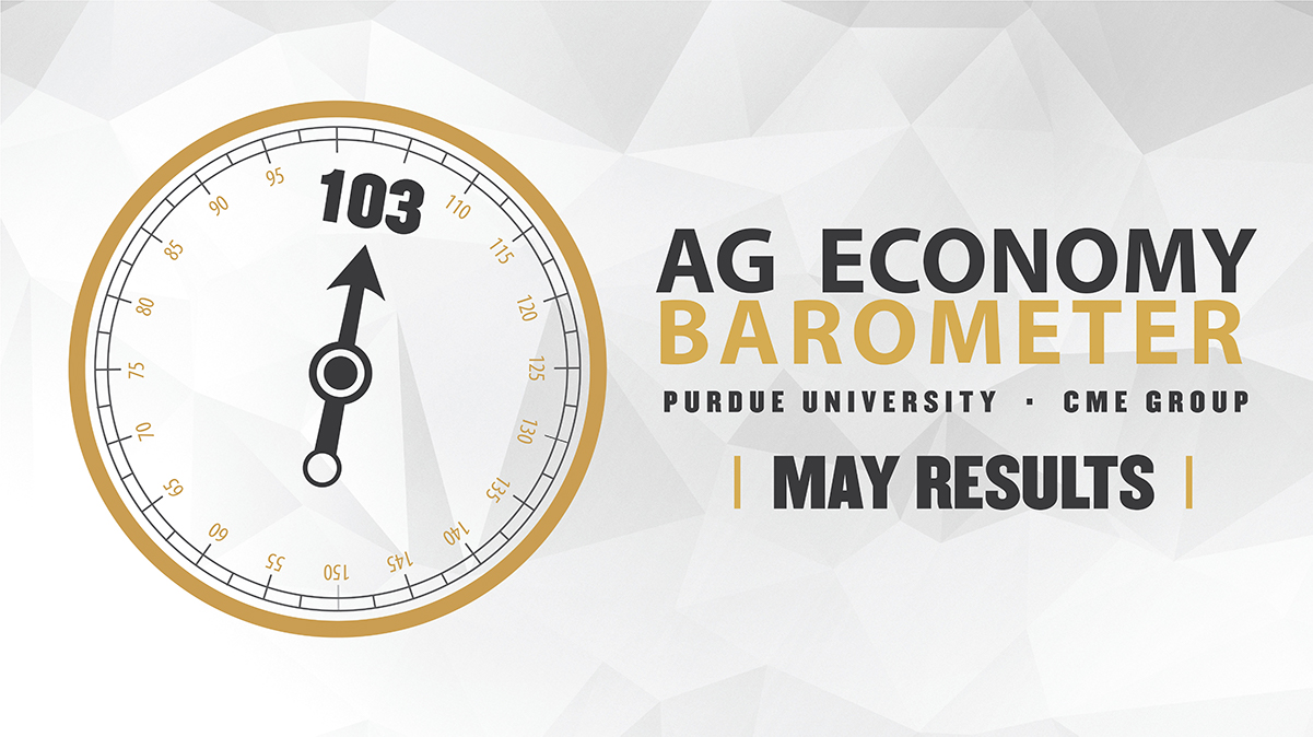 Ag Economy Barometer Widget May 2020: 103