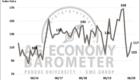 Slide 1. Ag Economy Barometer, October 2015-June2020.