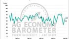 Slide 8. Farm Capital Investment Index, October 2015-June 2020.
