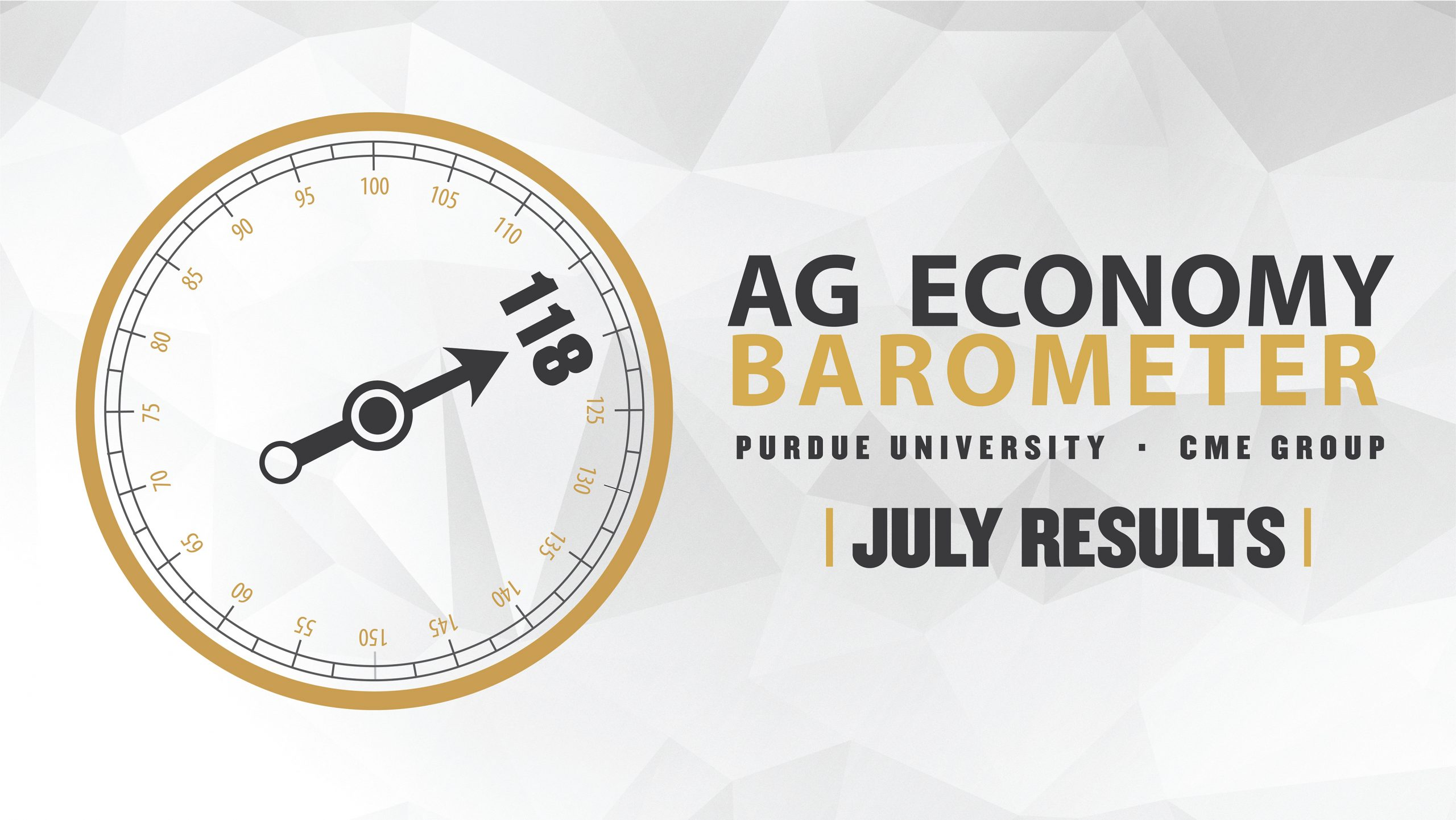 Ag Economy Barometer Widget July 2020: 118