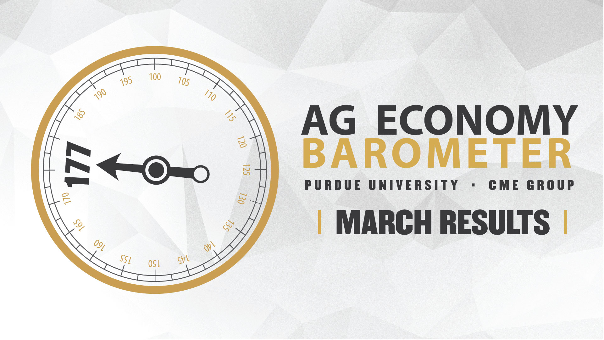 Ag Economy Barometer Widget March 2021: 177