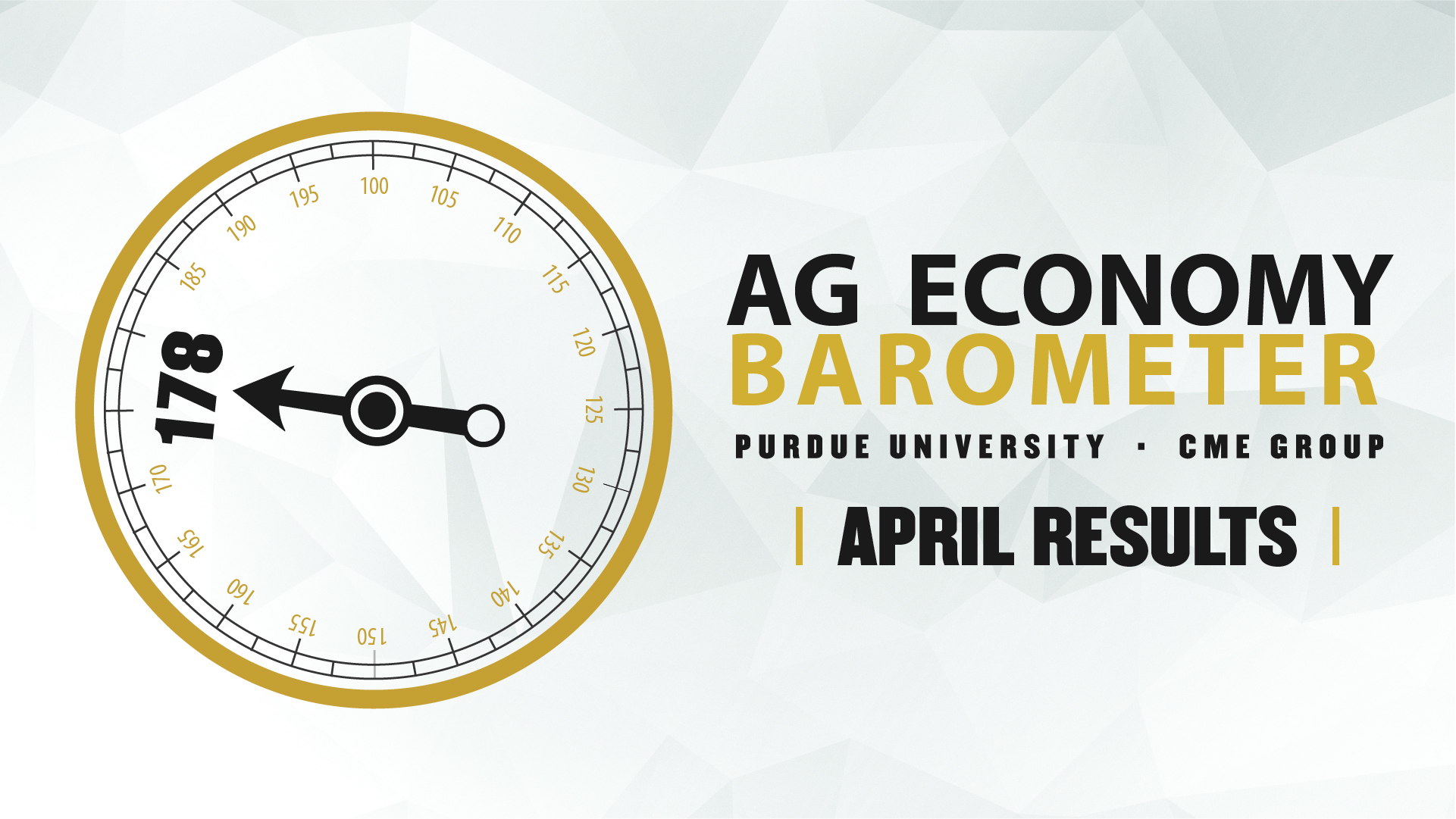 Ag Economy Barometer Widget April 2021: 178