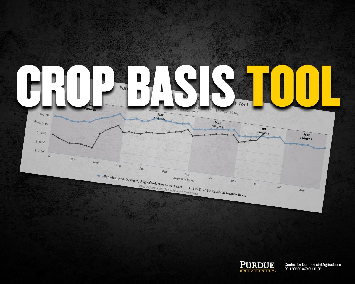 Crop Basis Tool