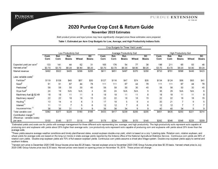 2020 Crop Budget Guide, page 1