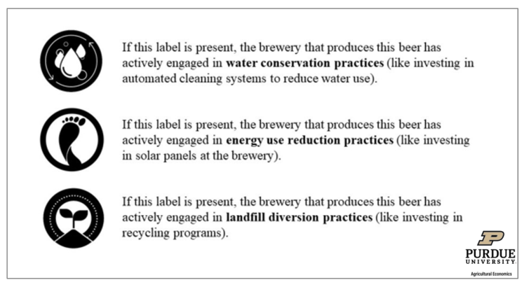 Figure 2. Ecolabels indicating the sustainability attributes present on a given hypothetical beer in our experiment