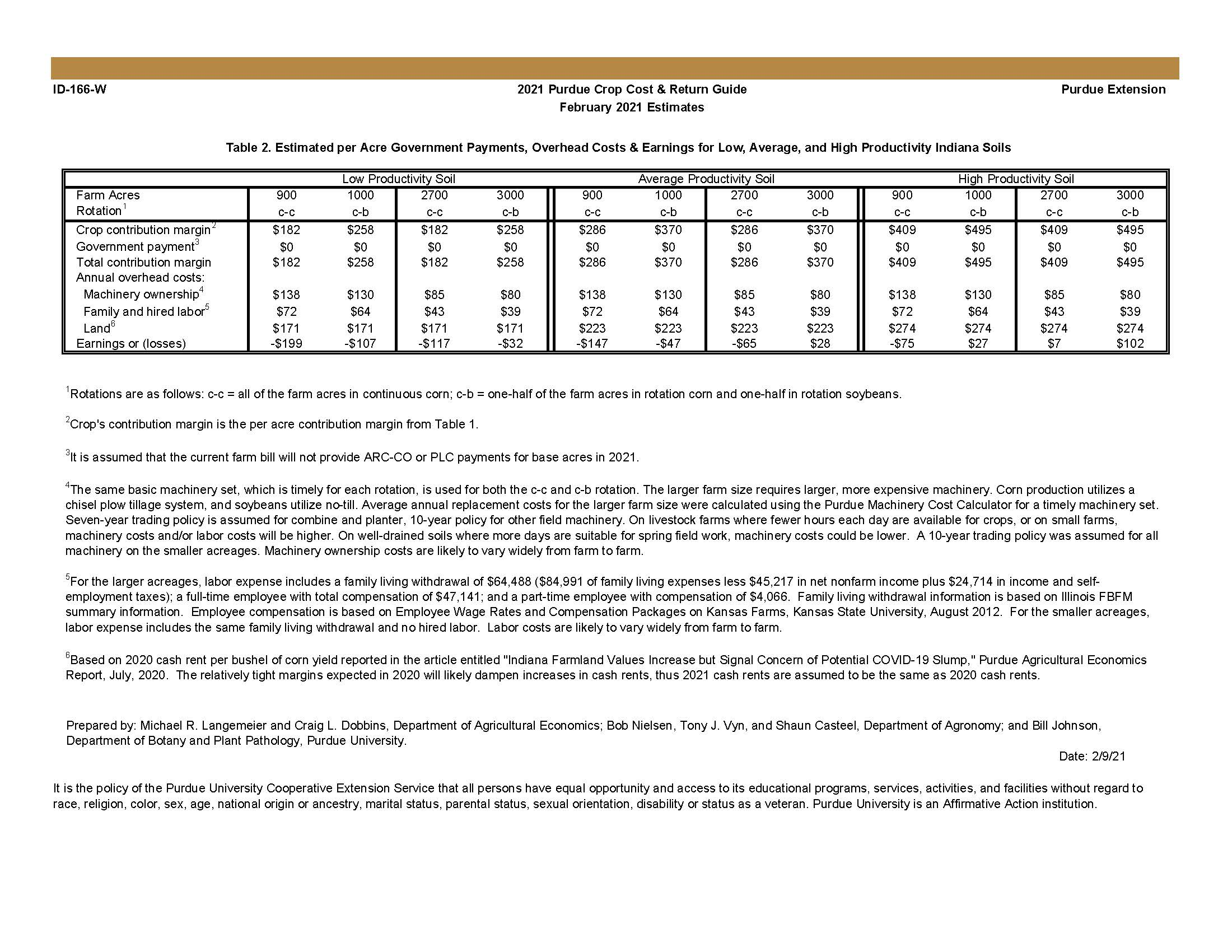 2021 Crop Budget Guide, page 3