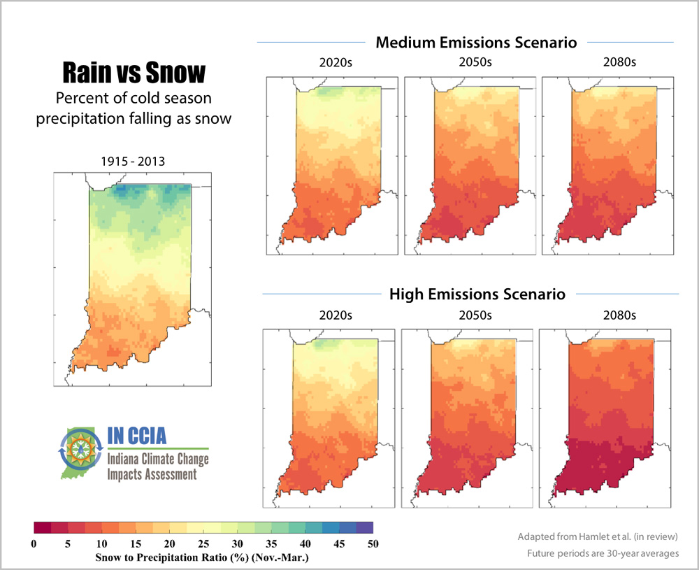 diagram showing the percent of cold season precipitation falling as snow under different emissions scenarios