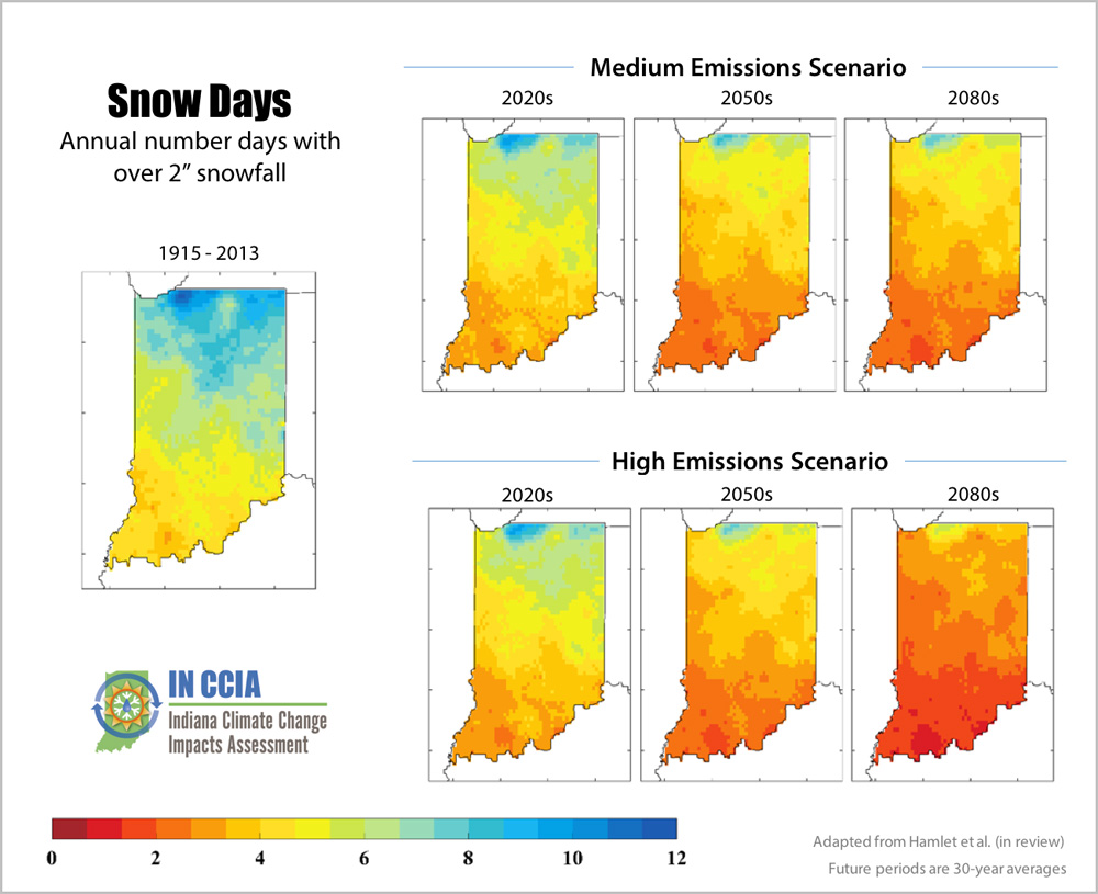 "diagram showing the annual number days with over 2"" snowfall under different emissions scenarios"