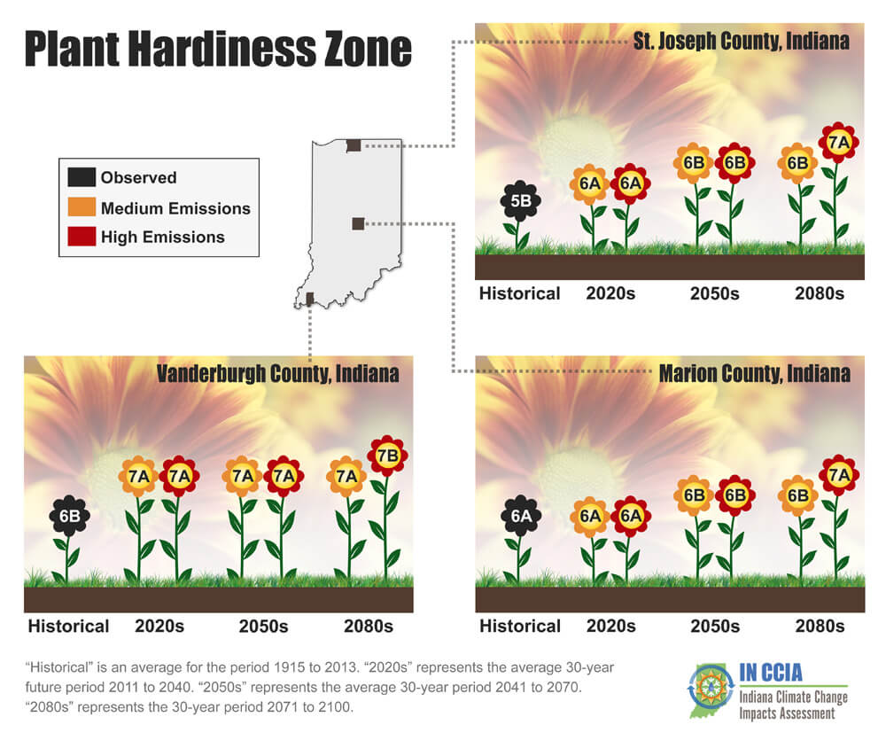 USDA Plant Hardiness Zones for three Indiana counties.