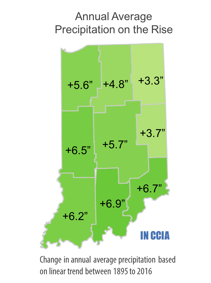 Increase in annual precipitation for Indiana's nine climate divisions, based on a linear trend, from 1895 to 2016.