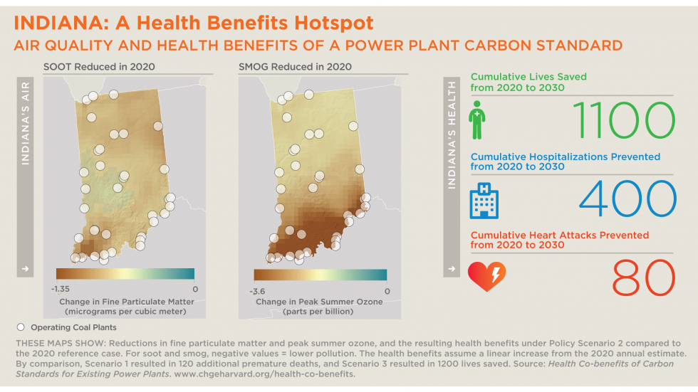 Above: With stringent reductions in carbon pollution from power plants, Indiana would see fewer deaths and injuries due to air pollution. Source: and Schwartz et al. (2014).