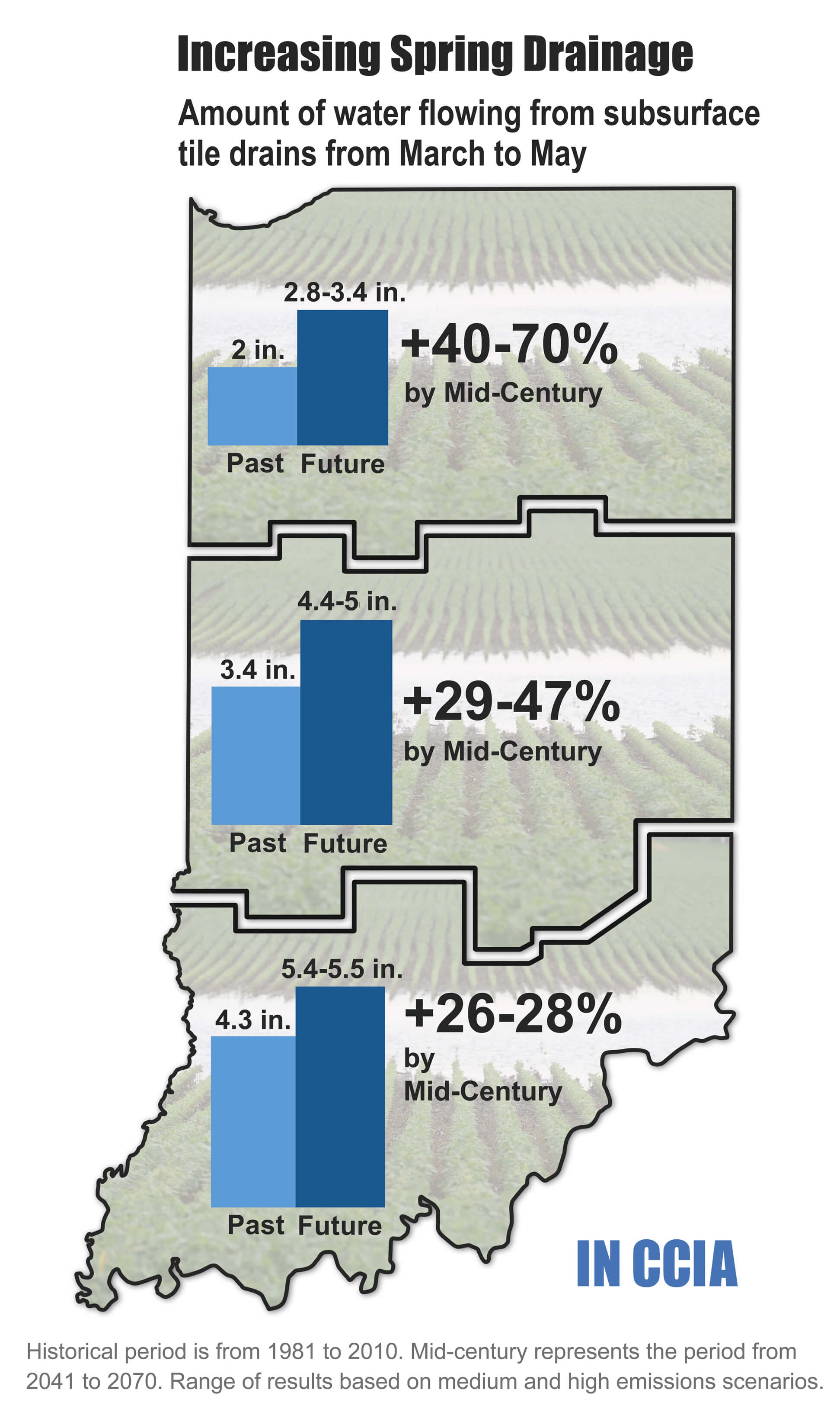 Indiana's Agriculture in a Changing Climate: A Report from