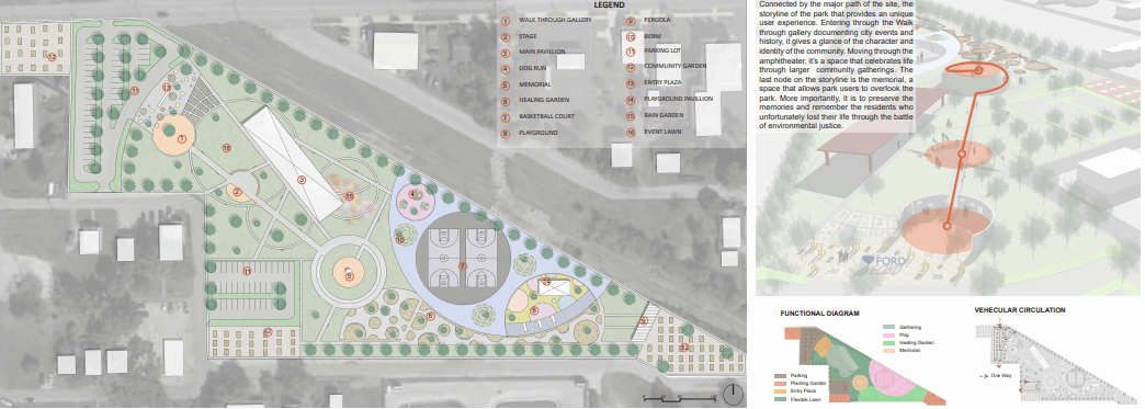 An overview of Yang's park design.